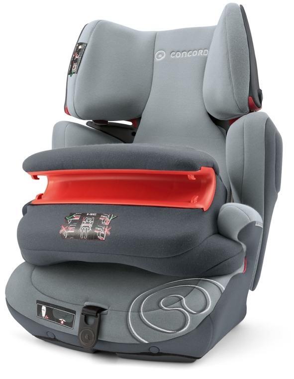 Автокресло Cybex Aura-Fix Rumba Red 4250183759554